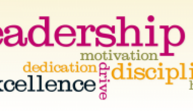 Leadership word map image
